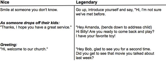 Nice vs. Legendary 3